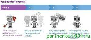 admitad партнерка2